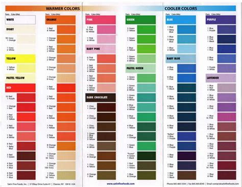 love the color guide can use for my uppercaseliving wilton food coloring chart have fondant already colored