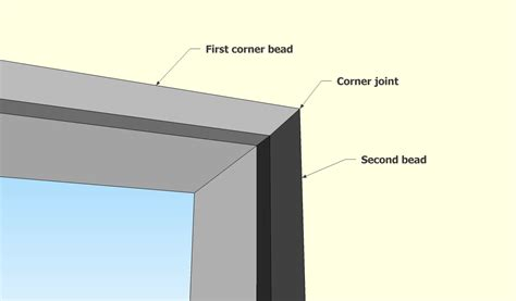 attaching corner bead how to install a corner bead howtospecialist how to