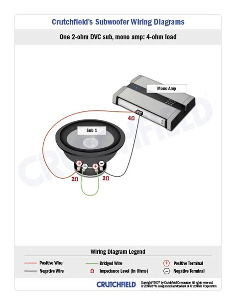 single 2 ohm dvc wiring diagram single 4 ohm dvc to 1 ohm