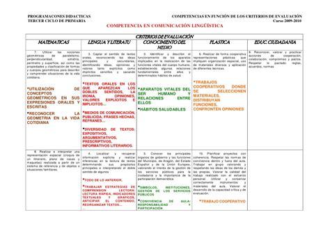 matriz de competencias capacidades indicadores primaria 2015 tercer grado matriz de competencias del tercer ciclo de primaria
