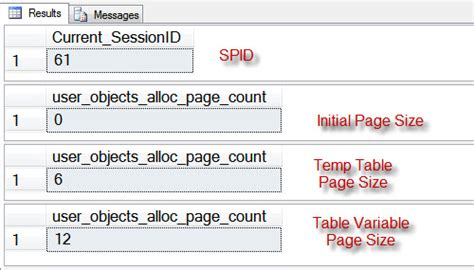Declare Temp Table by Sql Server Difference Temptable And Table Variable