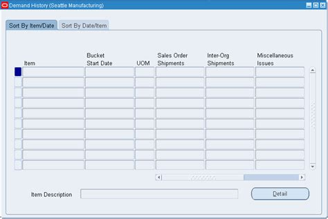 Oracle Inventory User S Guide Inventory Par Level Template