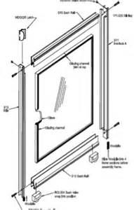 Sliding Patio Door Ratings Southern Star Windows