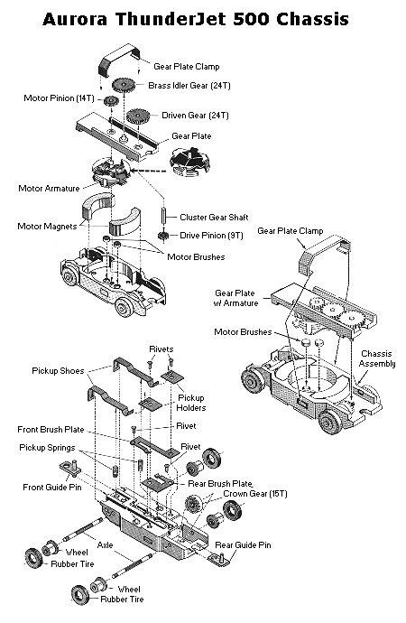 athearn parts diagrams ho slot car racing ho racing history
