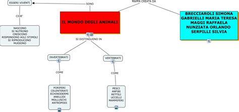 Q Q M 146 il mondo degli animali