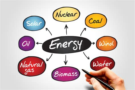 Renewable Energy Versus The Environment by Renewable Resources Renewable Resources Help The Environment