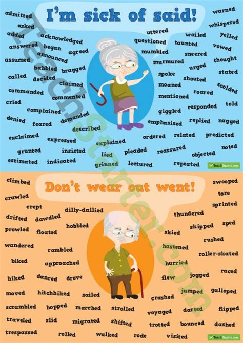 pattern of action synonym best 20 vocabulary practice ideas on pinterest