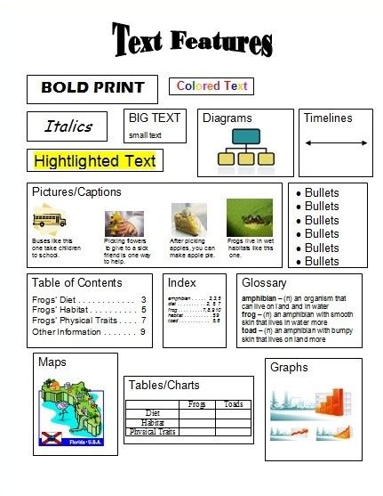 html non printable text text feature resources mrs warner s 4th grade classroom