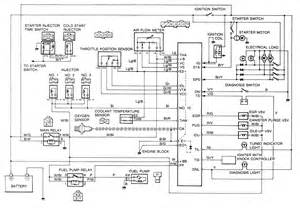 international dt466 fuel shut location international wiring diagram free