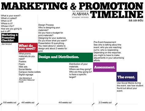 marketing plan timeline template w o r k m k t g