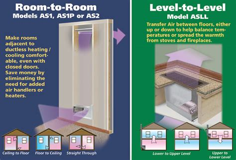 room to room vent aireshare transfer fans room to room fan crawl space ventilation dryer booster