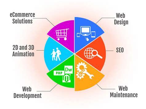 web design white label white label website design and development service company