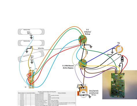 clapton strat wiring diagram wiring diagram sahife