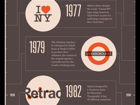 history of graphics design history of graphic design