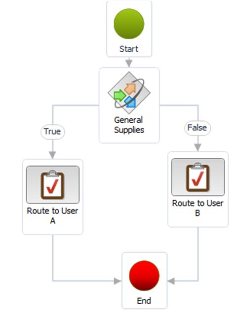 dynamics ax workflow dynamics ax 2012 workflow application bhsolutions