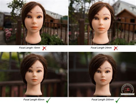 portraits at different focal lengths camera lens features explained a detailed guide for