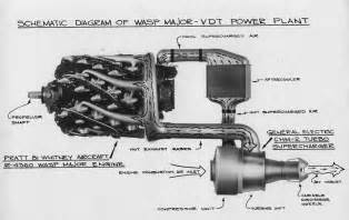 vdt diagram side view atomic toasters