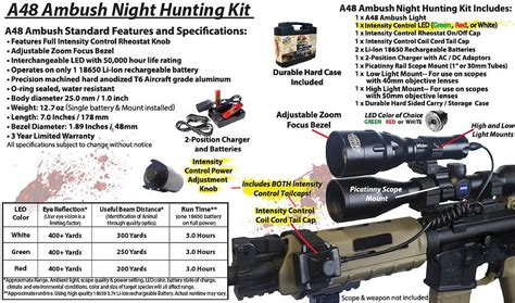 wicked hunting lights for sale wicked lights a48 ambush night hunting kit white