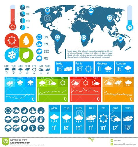 weather forecast infographics design stock vector image