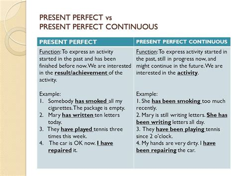 pattern of present perfect progressive the use of present perfect continuous materials for