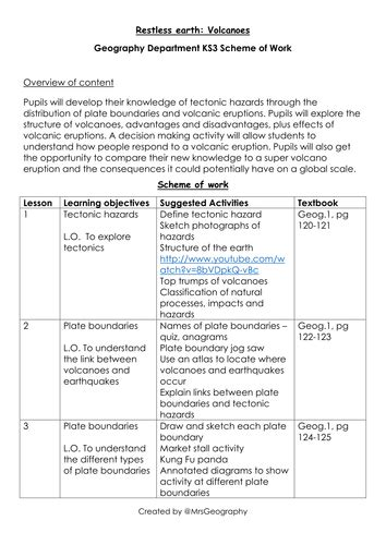 ks2 geography scheme of work primary natural hazards teaching resources volcanoes tes