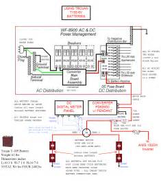 rv power converter diagram rv free engine image for user manual