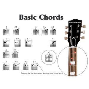 tutorial gitar ran pandangan pertama chord lagu ezad kerana kamu lirik dan chord lagu yesus t