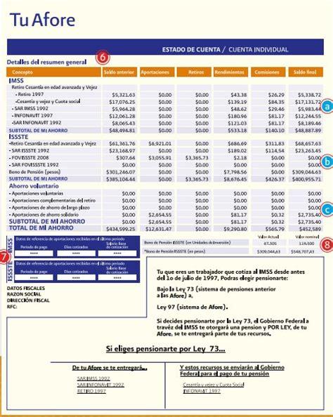 www coppel com mx estado de cuenta estado de cuenta afore