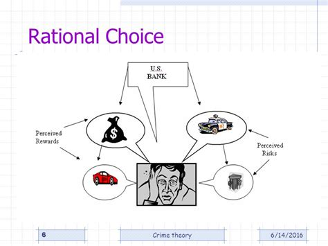 crime pattern theory exles crime theory ppt video online download