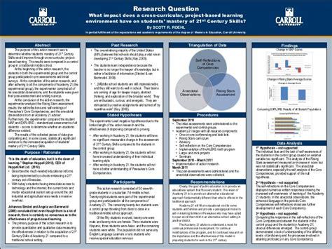 Poster Presentation Poster Board Presentation Template