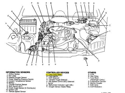 suzuki samurai carburetor diagram suzuki samurai engine diagram suzuki samurai fuse