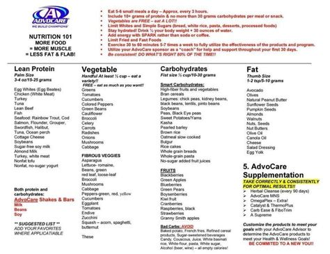 Food Detox Diet Grocery List by Grocery List For 24 Day Challengers Or Those Who Just Want