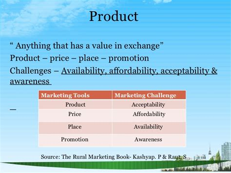 Rural Marketing Notes For Mba by 4 Ps In Rural Markets Ppt Bec Doms Bagalkot Mba