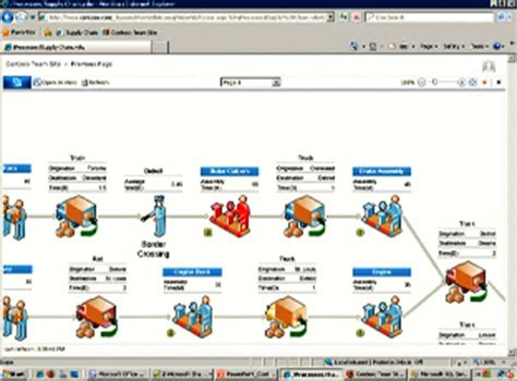 sharepoint site map visio visio services and sharepoint 2010 visio