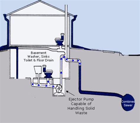 Basement Plumbing Diagram by Our Tiny Oak Park Bungalow More After The Flood