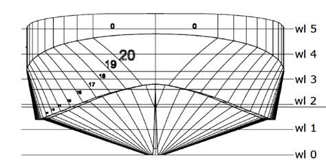 planing catamaran hull design the body plan of the planing hull used in the study