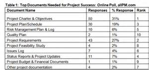 project management ten reasons to trash your risk