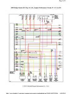 wiring diagram for 2004 dodge stratus sxt wiring diagram website