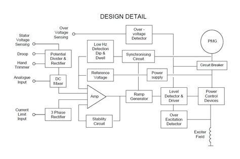 stamford mx341 avr wiring diagram microcontroller diagram