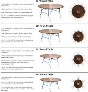 what size tablecloth for 60 inch table to the floor