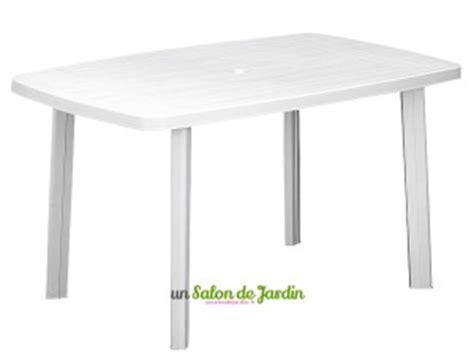 Bien Table De Jardin Pas Chere #1: table-de-jardin-pas-cher-rectangulaire-plastique-300x231.jpg