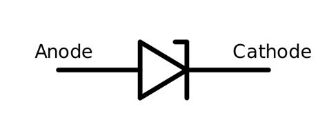 avalanche diodes file avalanche breakdown diode svg wikimedia commons