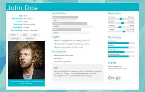 How To Easily Create User Personas Online Designhooks Best Persona Template
