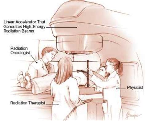 what is one common source of background radiation introduction to radiation