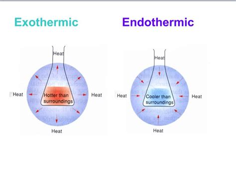 exle of endothermic reaction endothermic reactions search reactions