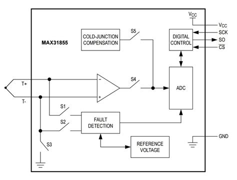 thermocouple measurement wiring diagrams wiring diagrams