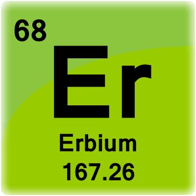 er element periodic table erbium element cell science notes and projects