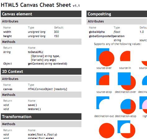 html5 canvas layout useful html 5 cheat sheet design freebies