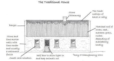irish cottage floor plans irish cottage traditional house and traditional on pinterest