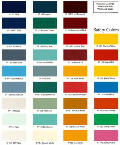 colors of paint electrostatic painting refinishing portland precision